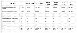 eco-300x129